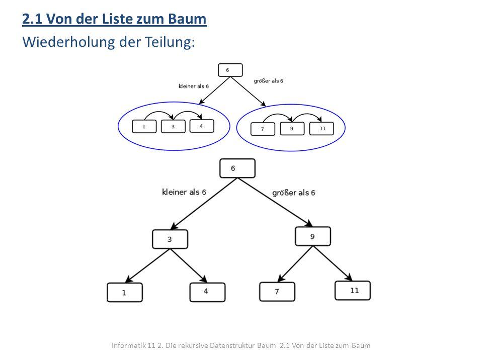 Informatik 11 2. Die rekursive Datenstruktur Baum 2.1 Von der Liste zum Baum 2.1 Von der Liste zum Baum Wiederholung der Teilung: