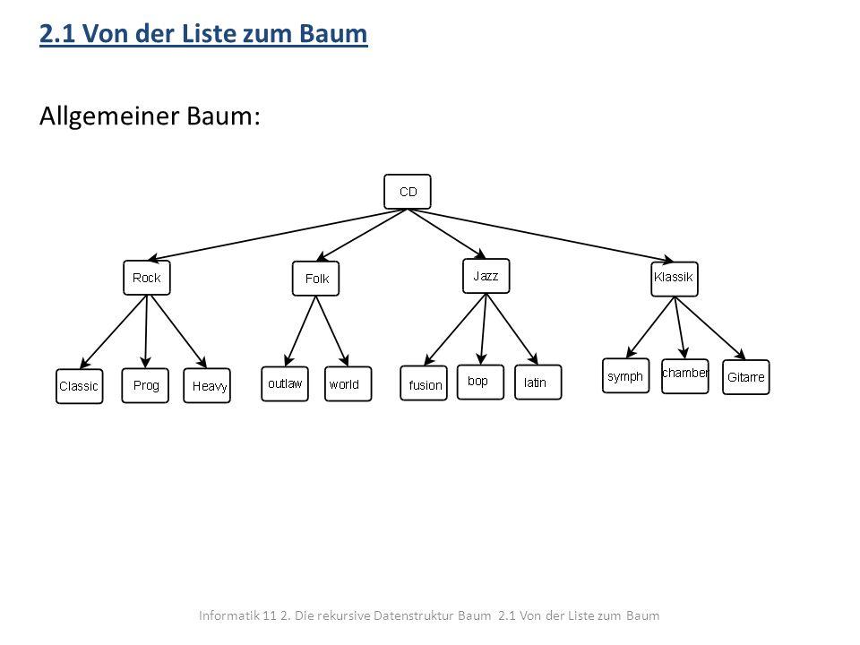 Informatik 11 2. Die rekursive Datenstruktur Baum 2.1 Von der Liste zum Baum 2.1 Von der Liste zum Baum Allgemeiner Baum:
