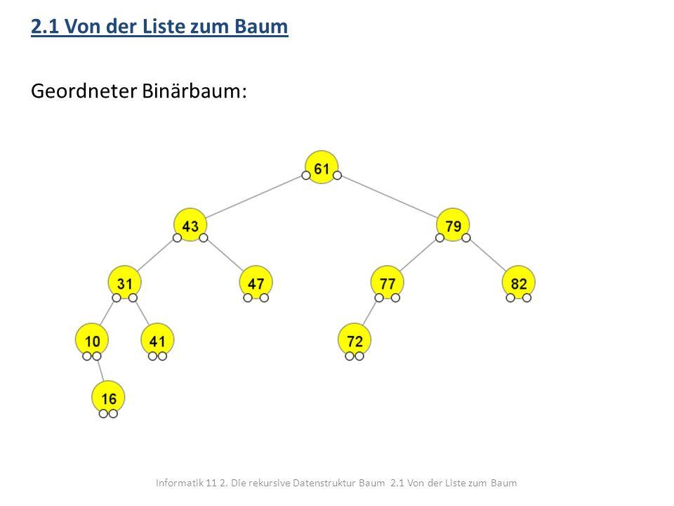Informatik 11 2. Die rekursive Datenstruktur Baum 2.1 Von der Liste zum Baum 2.1 Von der Liste zum Baum Geordneter Binärbaum: