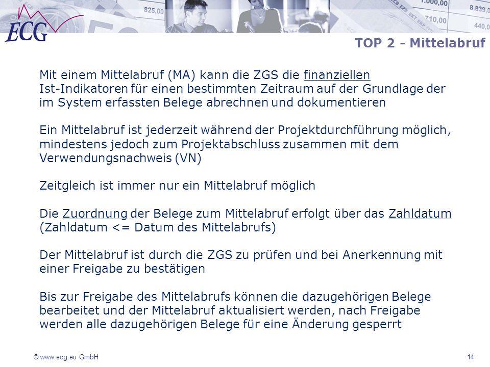 © www.ecg.eu GmbH 14 TOP 2 - Mittelabruf Mit einem Mittelabruf (MA) kann die ZGS die finanziellen Ist-Indikatoren für einen bestimmten Zeitraum auf de