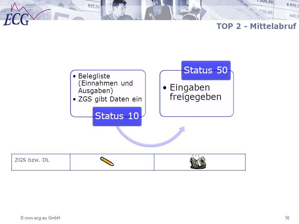 © www.ecg.eu GmbH 16 ZGS bzw. DL Belegliste (Einnahmen und Ausgaben) ZGS gibt Daten ein Status 10 Eingaben freigegeben Status 50 TOP 2 - Mittelabruf