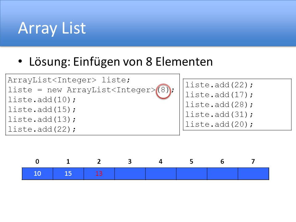 01234567 10 01234567 01234567 15 01234567 1015 Array List Lösung: Einfügen von 8 Elementen ArrayList liste; liste = new ArrayList (8); liste.add(10);