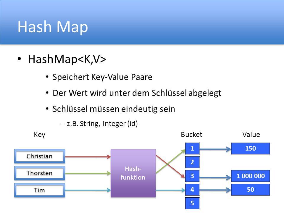 Hash Map Speichert Key-Value Paare Der Wert wird unter dem Schlüssel abgelegt Schlüssel müssen eindeutig sein – z.B.