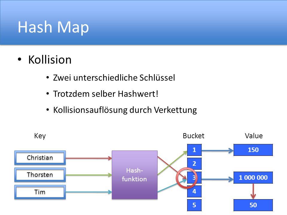 Hash Map Kollision Zwei unterschiedliche Schlüssel Trotzdem selber Hashwert.