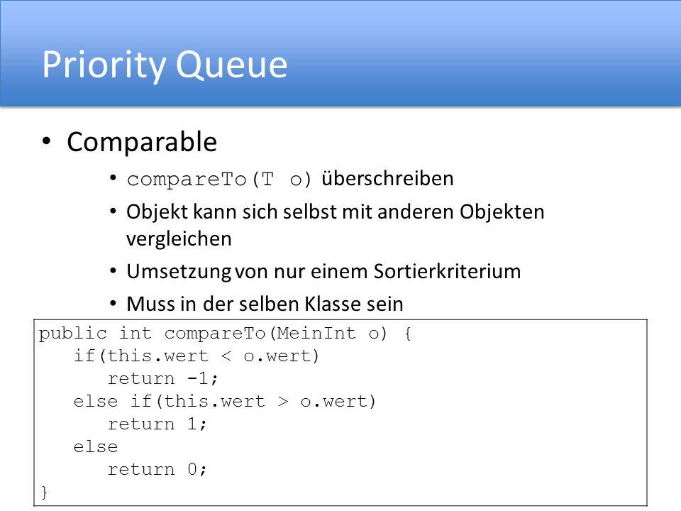 Priority Queue Comparable compareTo(T o) überschreiben Objekt kann sich selbst mit anderen Objekten vergleichen Umsetzung von nur einem Sortierkriterium Muss in der selben Klasse sein public int compareTo(MeinInt o) { if(this.wert < o.wert) return -1; else if(this.wert > o.wert) return 1; else return 0; }