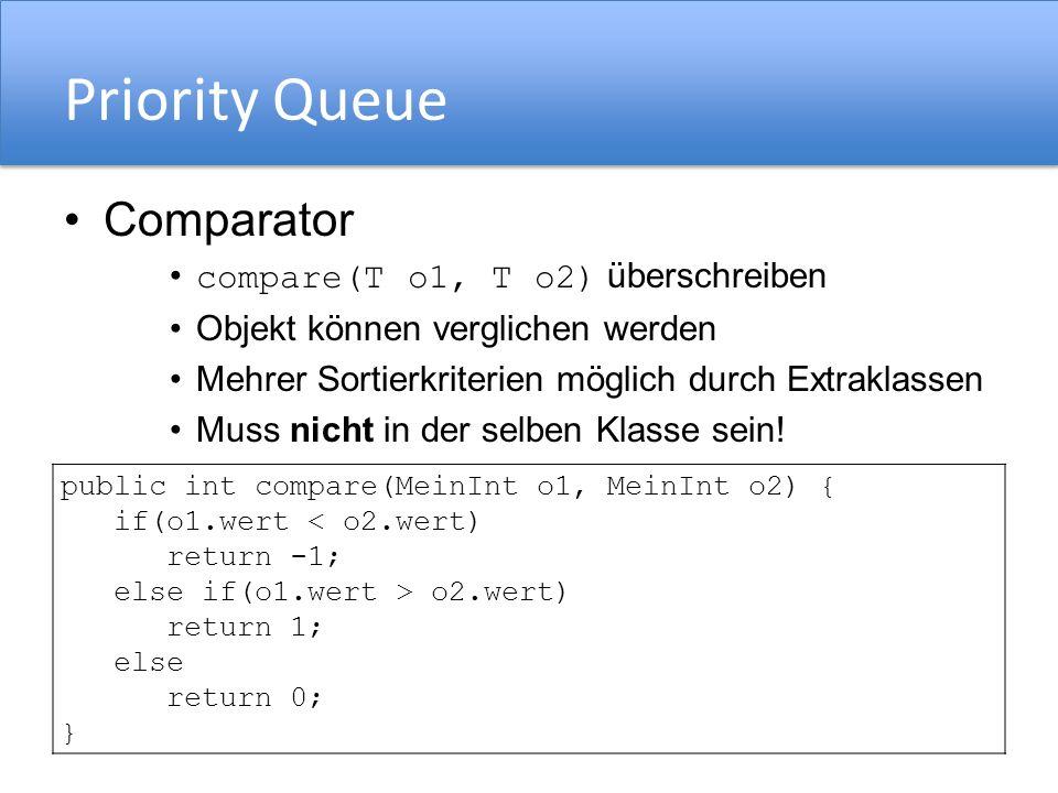 Priority Queue Comparator compare(T o1, T o2) überschreiben Objekt können verglichen werden Mehrer Sortierkriterien möglich durch Extraklassen Muss nicht in der selben Klasse sein.