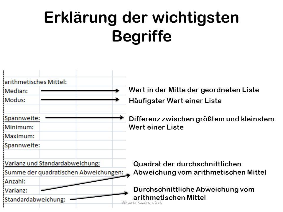 Erklärung der wichtigsten Begriffe Wert in der Mitte der geordneten Liste Häufigster Wert einer Liste Differenz zwischen größtem und kleinstem Wert ei