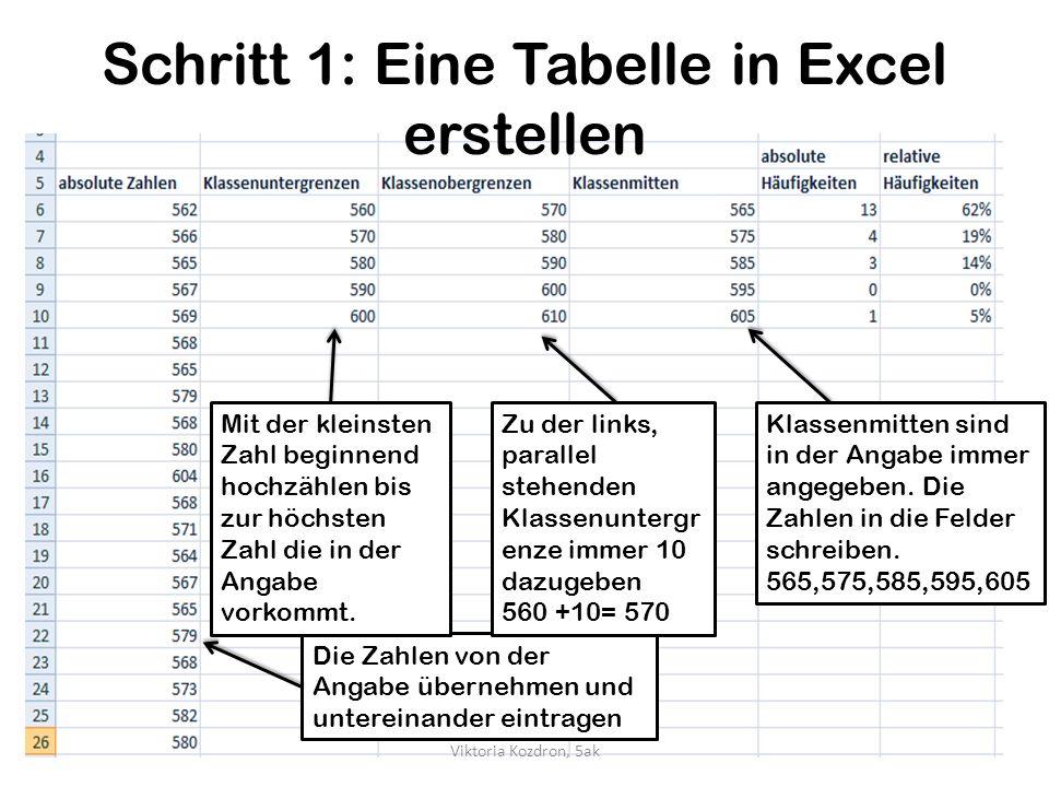 Schritt 1: Eine Tabelle in Excel erstellen Die Zahlen von der Angabe übernehmen und untereinander eintragen Mit der kleinsten Zahl beginnend hochzähle