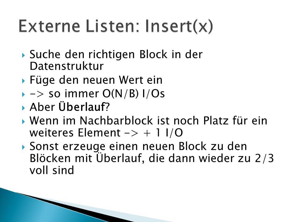 Suche den richtigen Block in der Datenstruktur Füge den neuen Wert ein -> so immer O(N/B) I/Os Aber Überlauf.
