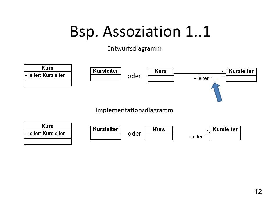 12 Bsp. Assoziation 1..1 Implementationsdiagramm Entwurfsdiagramm oder