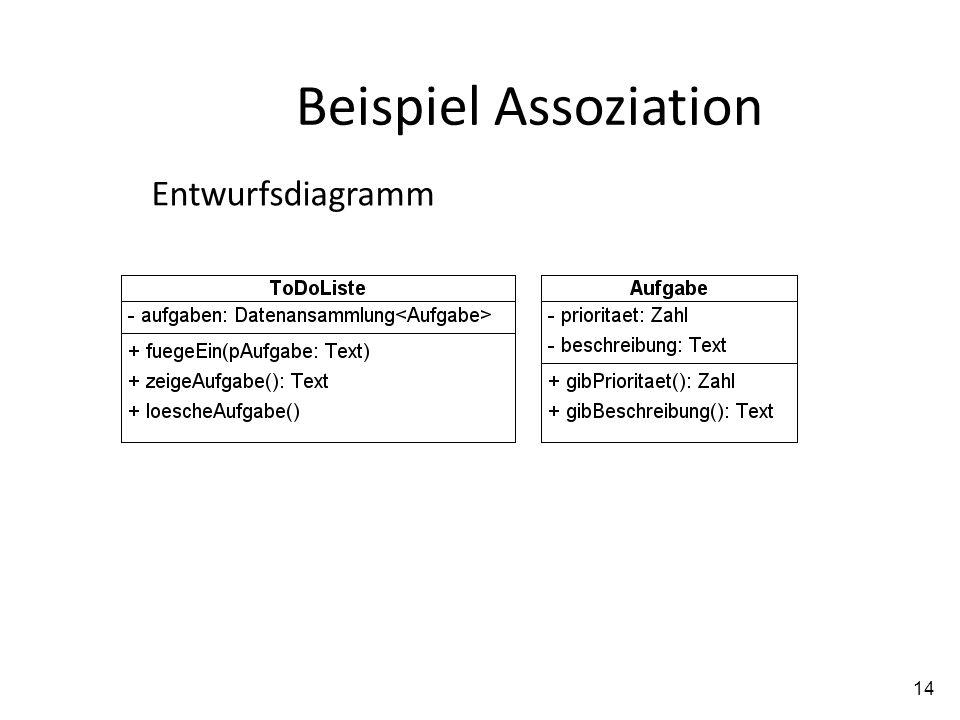 Beispiel Assoziation 14 Entwurfsdiagramm