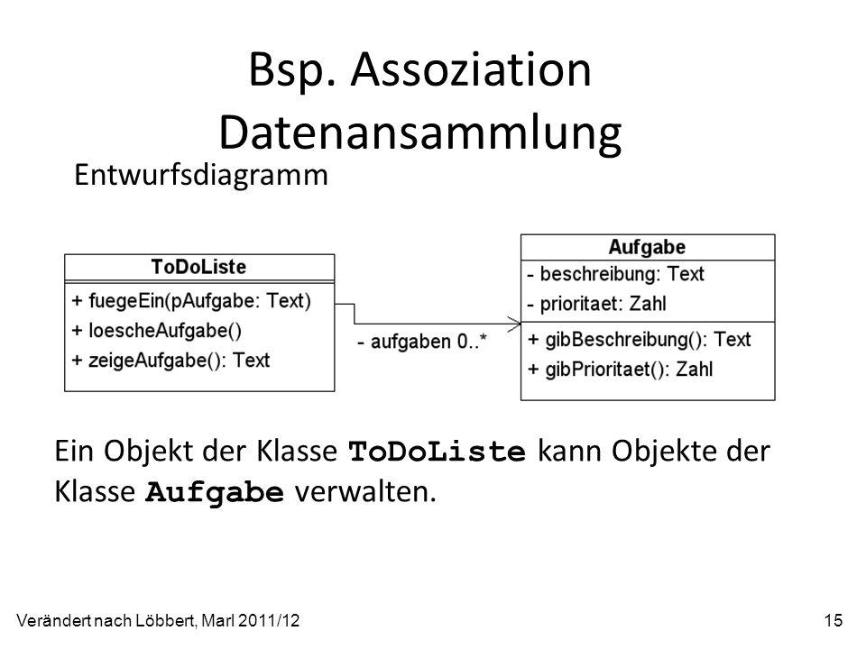 Bsp. Assoziation Datenansammlung Verändert nach Löbbert, Marl 2011/1215 Ein Objekt der Klasse ToDoListe kann Objekte der Klasse Aufgabe verwalten. Ent