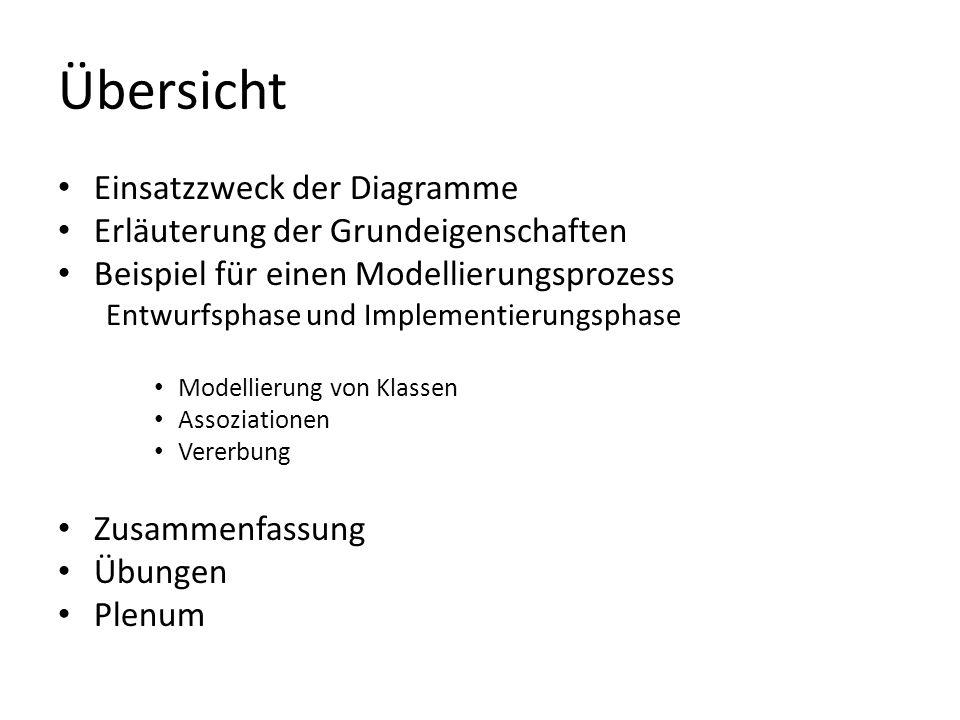 Aufgabe Löbbert, Marl 2011/1213 Eine ToDo-Liste soll mit dem Rechner verwaltet werden.