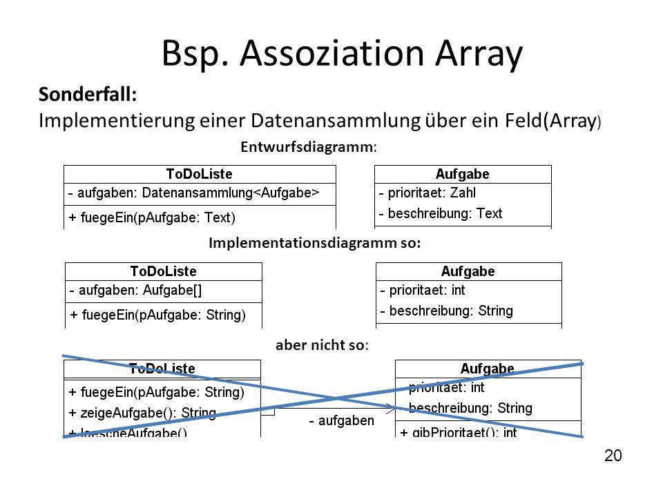 Bsp. Assoziation Array 20 Sonderfall: Implementierung einer Datenansammlung über ein Feld(Array ) Entwurfsdiagramm: Implementationsdiagramm so: aber n