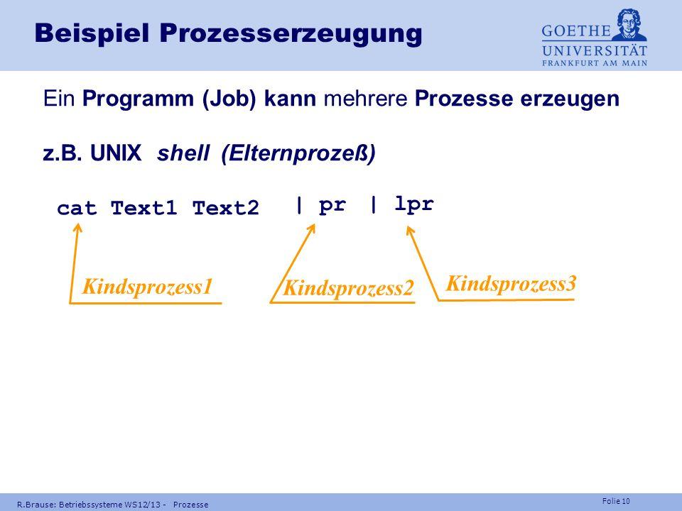 Folie 9 R.Brause: Betriebssysteme WS12/13 - Prozesse Beispiel Unix: Prozesszustände blockiert erzeugt nicht-ex. idle bereit aktiv zombi nicht-ex. stop