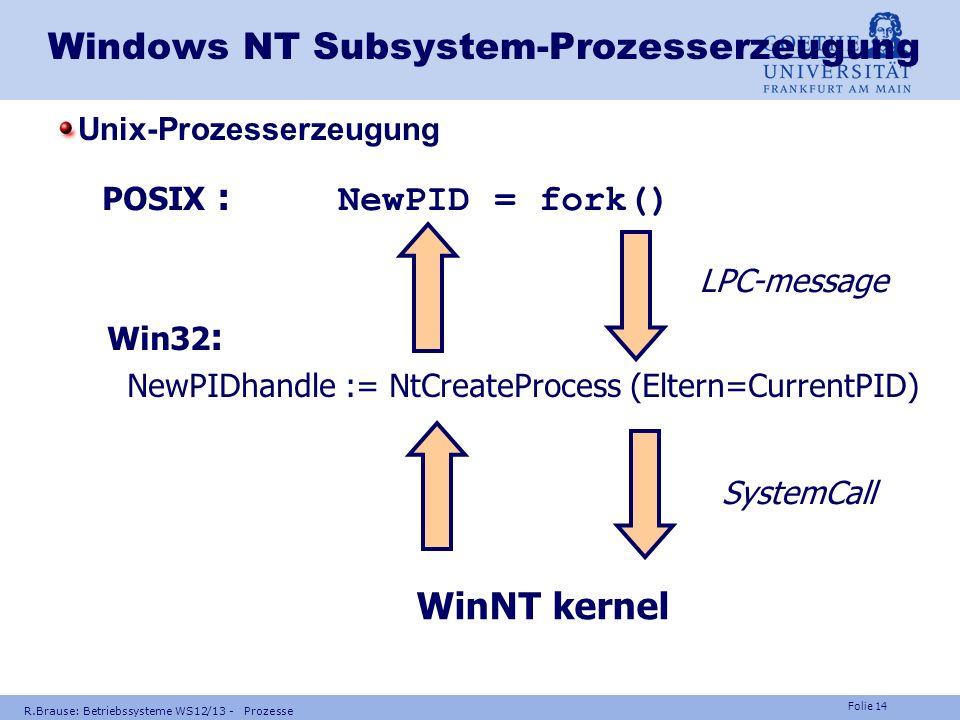 Folie 13 R.Brause: Betriebssysteme WS12/13 - Prozesse Windows NT: Thread-Zustände waiting. nicht-ex. init ready running termin. nicht-ex. standby erha