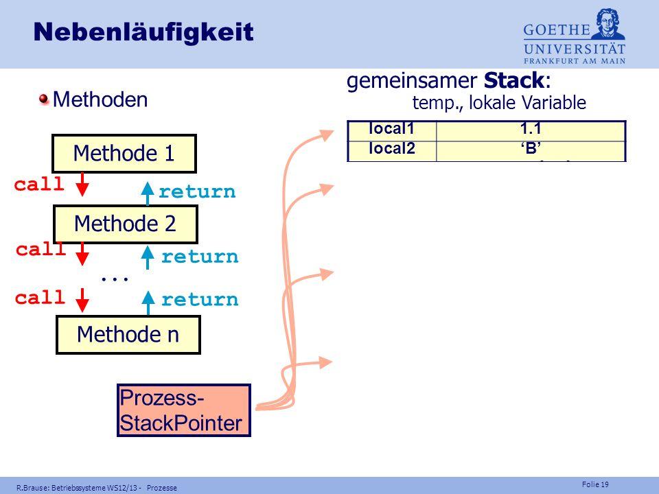 Folie 18 R.Brause: Betriebssysteme WS12/13 - Prozesse Threads (Coroutinen) gemeinsamer Prozeßkontext (Speicher- Addressbereich, Dateien (file handles)