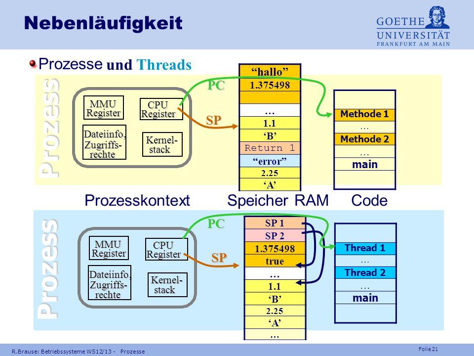 Folie 20 R.Brause: Betriebssysteme WS12/13 - Prozesse Nebenläufigkeit Coroutinen und Threads Thread 1 Thread 3 Thread 4 Thread 2 local1 1.1 local2 hal