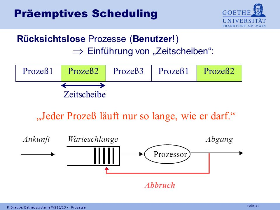 Folie 32 R.Brause: Betriebssysteme WS12/13 - Prozesse Nicht-präemptives Scheduling Highest Response Ratio Next (HRN) Antwortzeit Bevorzugung min. Bedi