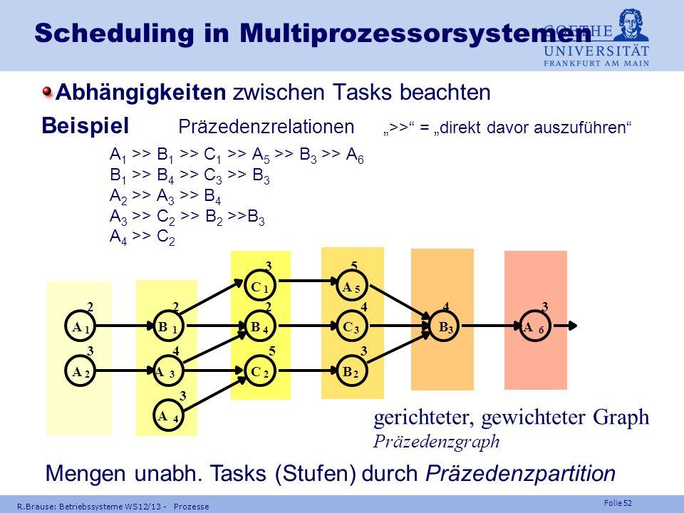 Folie 51 R.Brause: Betriebssysteme WS12/13 - Prozesse Prozess-Scheduling Prozesse Echtzeit-Scheduling Nebenläufigkeit Multiproz.-Scheduling
