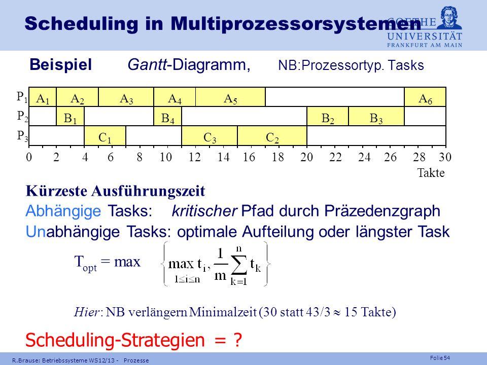 Folie 53 FRAGE Welchen Präzedenzgraph hat A(2) >> C(3) B(4) >> C? Wie lang ist der kritische Pfad ? R.Brause: Betriebssysteme WS12/13 - Prozesse