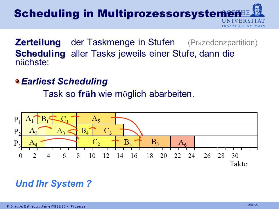Folie 54 R.Brause: Betriebssysteme WS12/13 - Prozesse Scheduling in Multiprozessorsystemen BeispielGantt-Diagramm, NB:Prozessortyp. Tasks 0 2 4 6 8 10