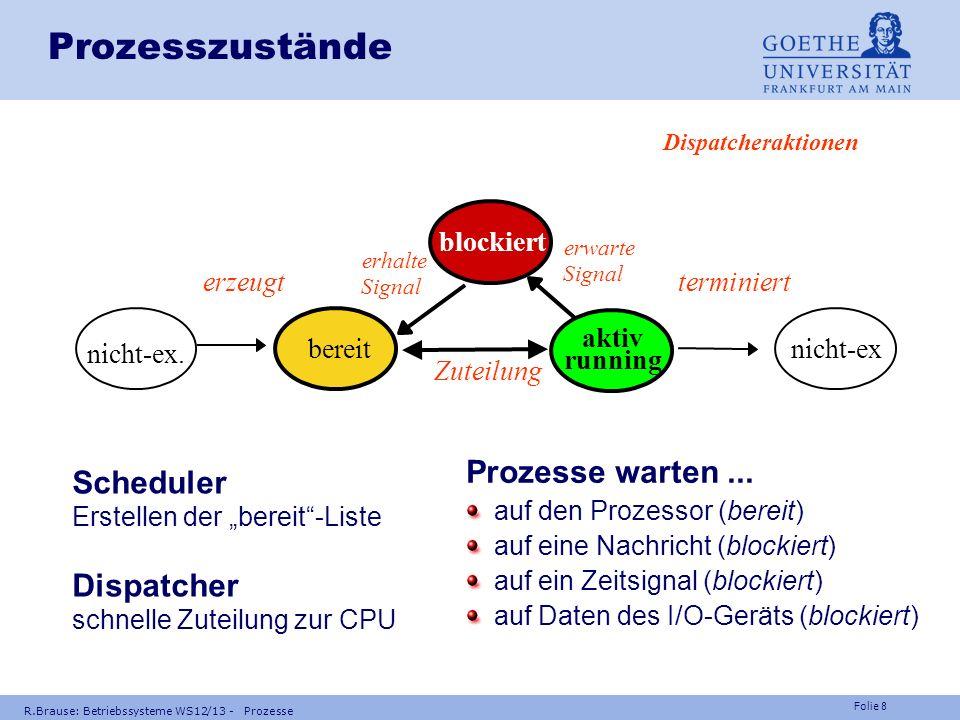 Folie 7 R.Brause: Betriebssysteme WS12/13 - Prozesse Unix Prozesskontext Speicherresidente Prozesskontrollblöcke PCB der Prozesstafel Scheduling-Param