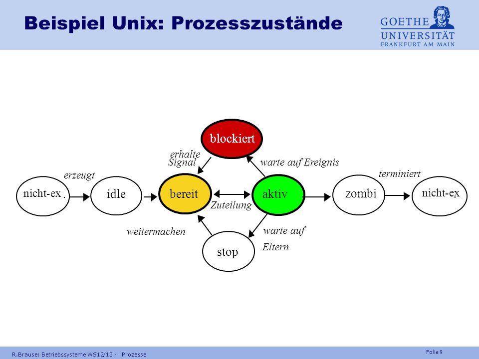 Folie 8 R.Brause: Betriebssysteme WS12/13 - Prozesse Prozesszustände Prozesse warten... auf den Prozessor (bereit) auf eine Nachricht (blockiert) auf