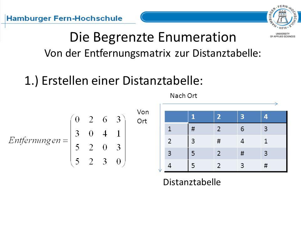 Die Begrenzte Enumeration Von der Entfernungsmatrix zur Distanztabelle: 1234 1#263 23#41 352#3 4523# Von Ort Nach Ort Distanztabelle 1.) Erstellen ein