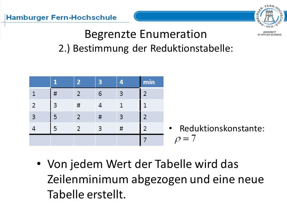 Begrenzte Enumeration 2.) Bestimmung der Reduktionstabelle: 1234min 1#2632 23#411 352#32 4523#2 7 Von jedem Wert der Tabelle wird das Zeilenminimum ab