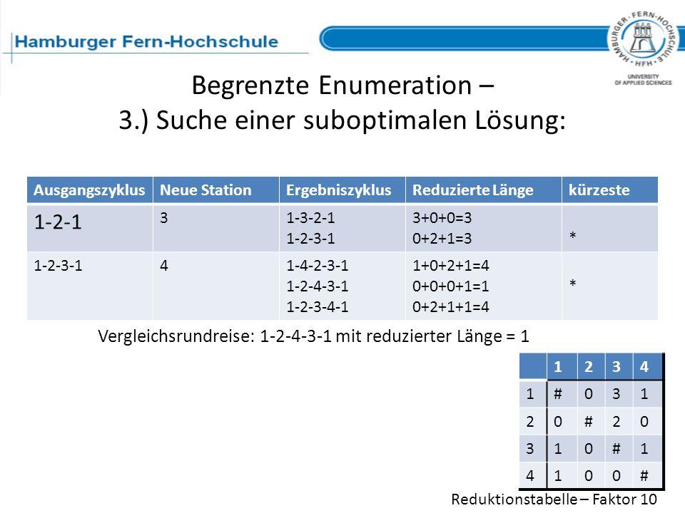 Begrenzte Enumeration – 3.) Suche einer suboptimalen Lösung: AusgangszyklusNeue StationErgebniszyklusReduzierte Längekürzeste 1-2-1 31-3-2-1 1-2-3-1 3