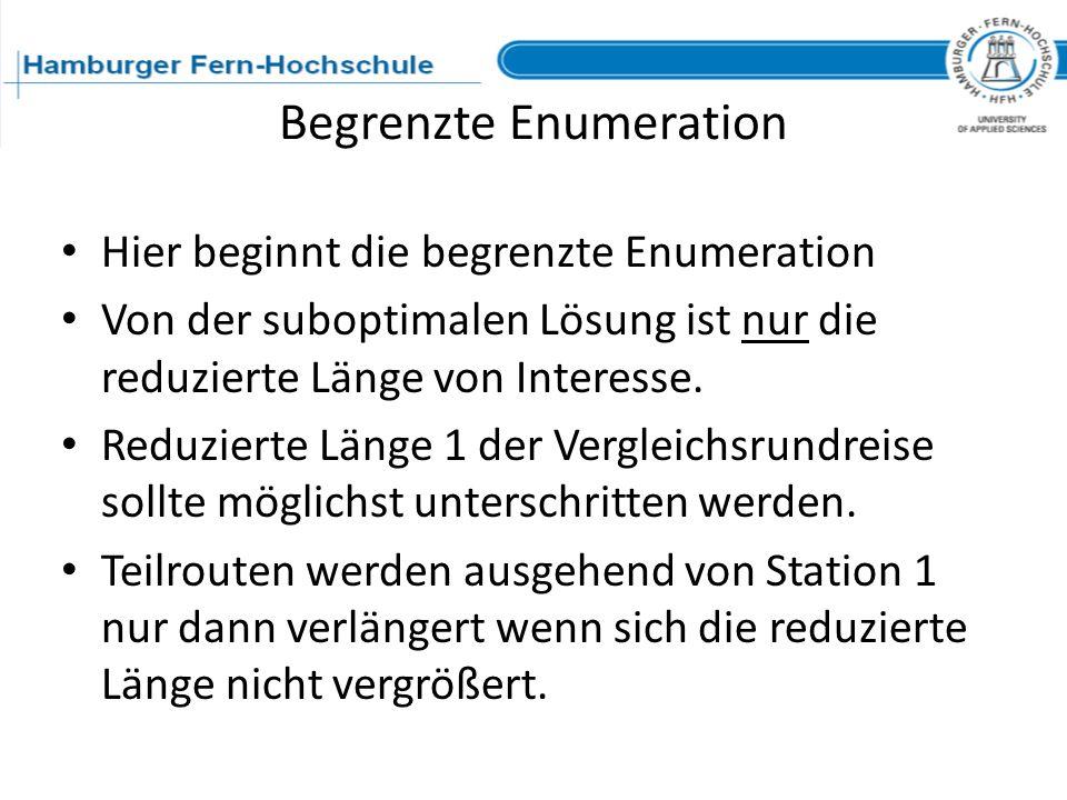 Begrenzte Enumeration Hier beginnt die begrenzte Enumeration Von der suboptimalen Lösung ist nur die reduzierte Länge von Interesse. Reduzierte Länge