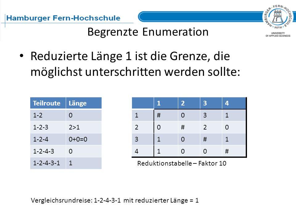 Begrenzte Enumeration 1234 1#031 20#20 310#1 4100# Vergleichsrundreise: 1-2-4-3-1 mit reduzierter Länge = 1 TeilrouteLänge 1-20 1-2-32>1 1-2-40+0=0 1-