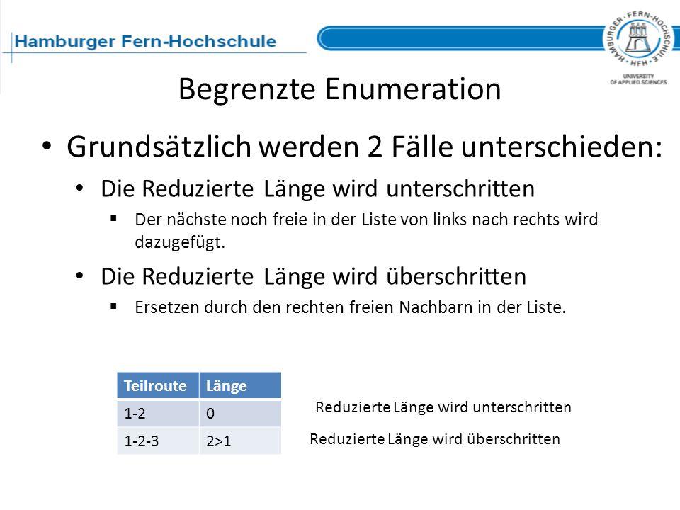 Begrenzte Enumeration Grundsätzlich werden 2 Fälle unterschieden: Die Reduzierte Länge wird unterschritten Der nächste noch freie in der Liste von lin