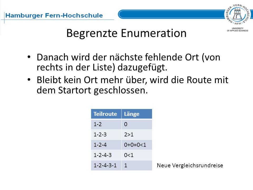 Begrenzte Enumeration Danach wird der nächste fehlende Ort (von rechts in der Liste) dazugefügt. Bleibt kein Ort mehr über, wird die Route mit dem Sta