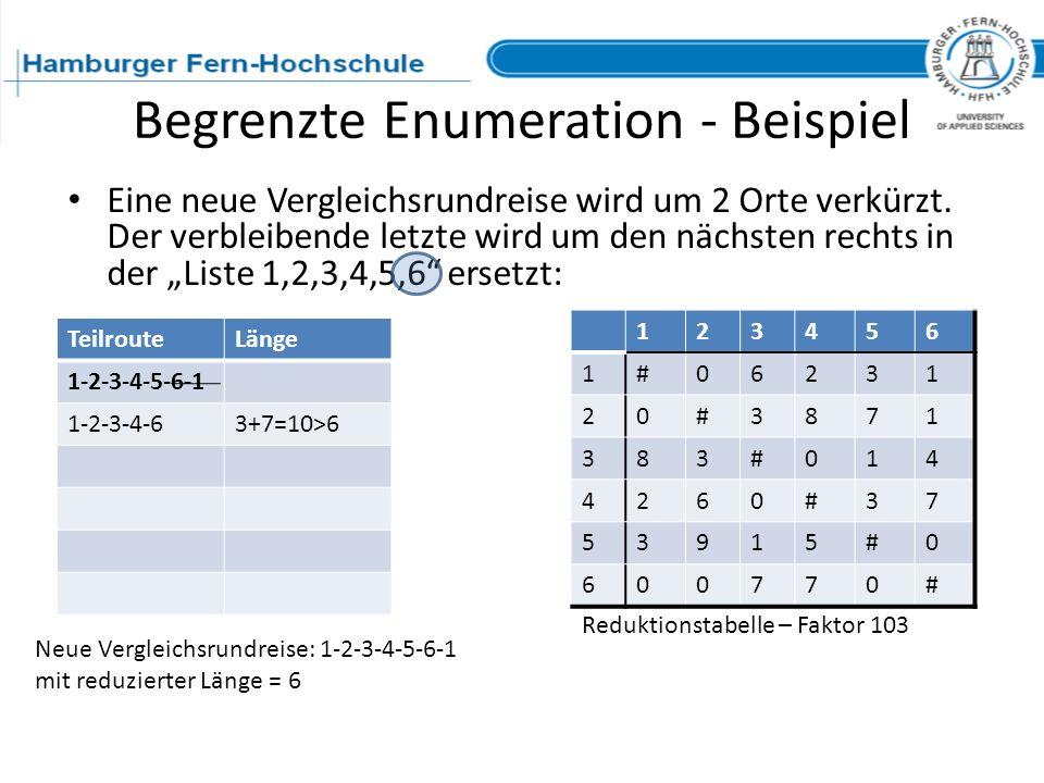 Begrenzte Enumeration - Beispiel 123456 1#06231 20#3871 383#014 4260#37 53915#0 600770# TeilrouteLänge 1-2-3-4-5-6-1 1-2-3-4-63+7=10>6 Eine neue Vergl