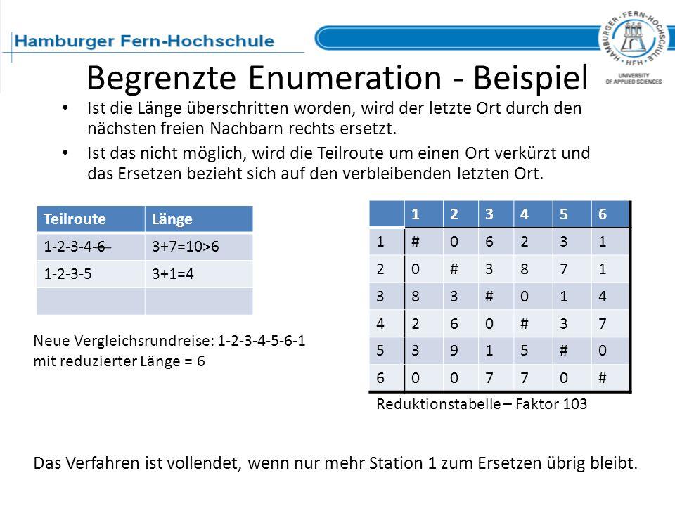 Begrenzte Enumeration - Beispiel 123456 1#06231 20#3871 383#014 4260#37 53915#0 600770# TeilrouteLänge 1-2-3-4-63+7=10>6 1-2-3-53+1=4 Reduktionstabell