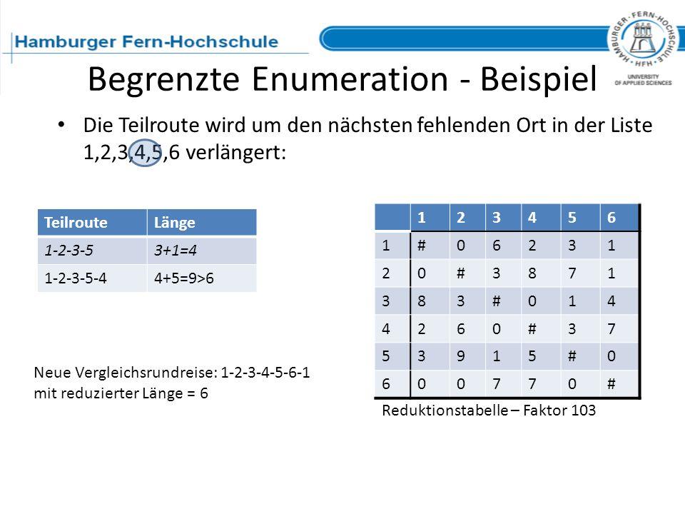 Begrenzte Enumeration - Beispiel 123456 1#06231 20#3871 383#014 4260#37 53915#0 600770# TeilrouteLänge 1-2-3-53+1=4 1-2-3-5-44+5=9>6 Reduktionstabelle