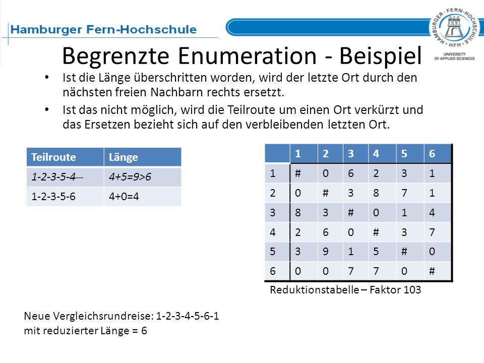 Begrenzte Enumeration - Beispiel 123456 1#06231 20#3871 383#014 4260#37 53915#0 600770# TeilrouteLänge 1-2-3-5-44+5=9>6 1-2-3-5-64+0=4 Reduktionstabel