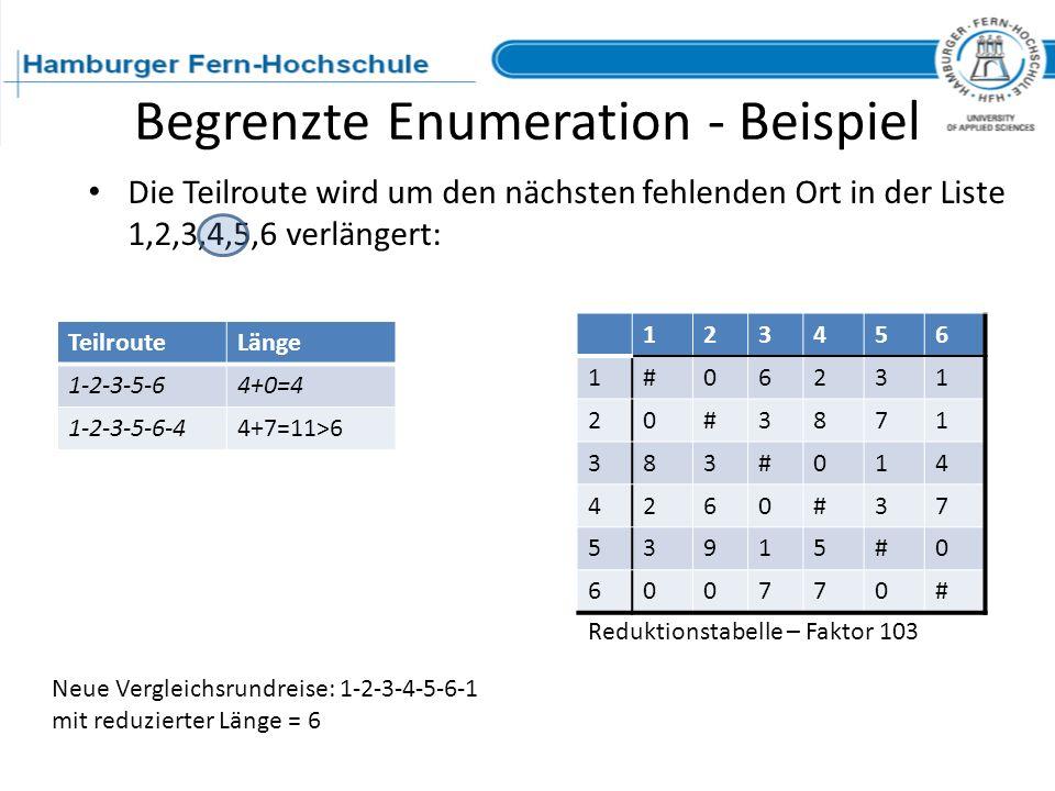 Begrenzte Enumeration - Beispiel 123456 1#06231 20#3871 383#014 4260#37 53915#0 600770# TeilrouteLänge 1-2-3-5-64+0=4 1-2-3-5-6-44+7=11>6 Reduktionsta