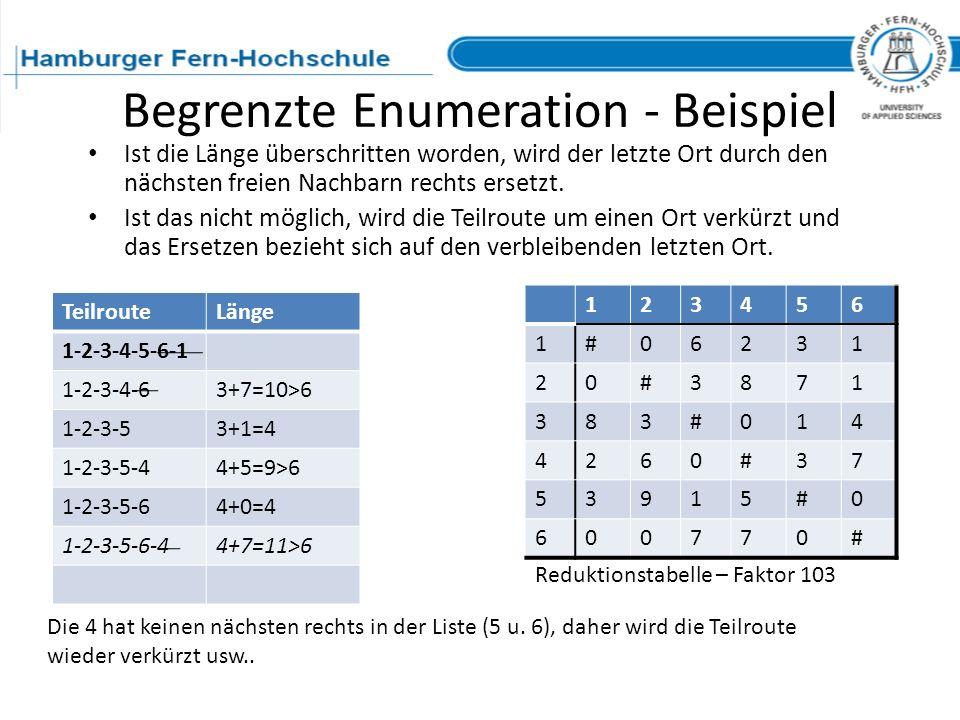 Begrenzte Enumeration - Beispiel 123456 1#06231 20#3871 383#014 4260#37 53915#0 600770# TeilrouteLänge 1-2-3-4-5-6-1 1-2-3-4-63+7=10>6 1-2-3-53+1=4 1-