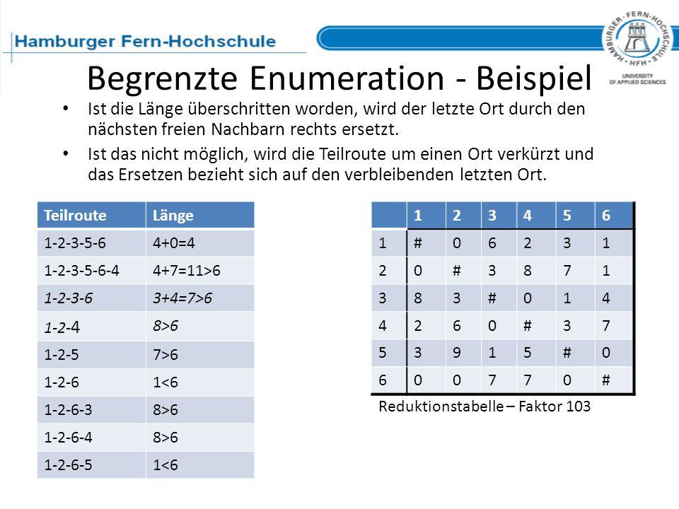 Begrenzte Enumeration - Beispiel 123456 1#06231 20#3871 383#014 4260#37 53915#0 600770# TeilrouteLänge 1-2-3-5-64+0=4 1-2-3-5-6-44+7=11>6 1-2-3-63+4=7
