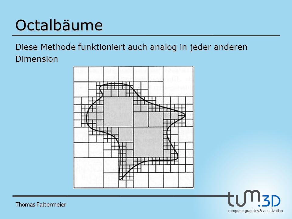 computer graphics & visualization Thomas Faltermeier Octalbäume Diese Methode funktioniert auch analog in jeder anderen Dimension