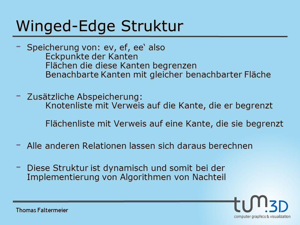 computer graphics & visualization Thomas Faltermeier Half-Winged-Edge Struktur - Es wird das selbe gespeichert wie bei der Winged-Edge Struktur mit Ausnahme der Relation ee - ee wird durch die neue Relation ee ersetzt: Speicherung der Kanten der entsprechenden Flächen, die e im Uhrzeigersinn folgen Bei diesem Beispiel als e2 und e3 - Diese Struktur ist nun nicht mehr dynamisch und somit deutlich besser für die Implementierung geeignet