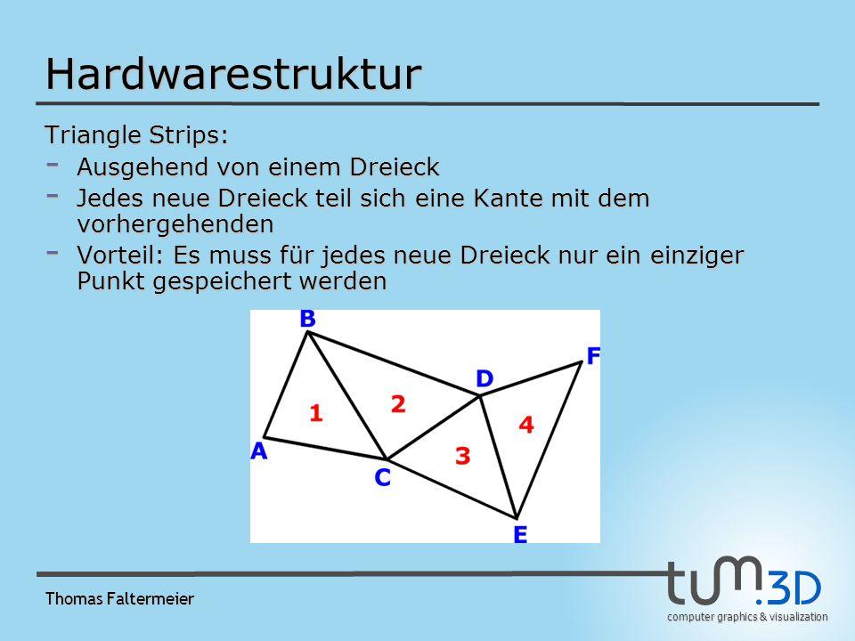 computer graphics & visualization Thomas Faltermeier Hardwarestruktur Triangle Fans: - Analog wie bei Strips - Allerdings besitzen alle Dreiecke noch einen gemeinsamen Punkt - Es entsteht ein Fächer aus Dreiecken