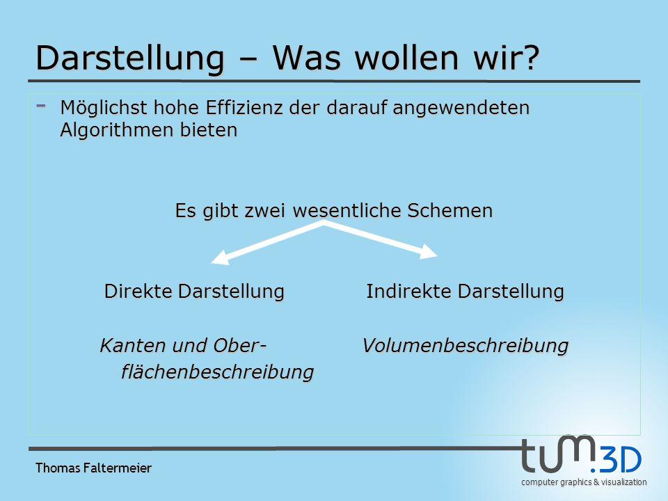 computer graphics & visualization Thomas Faltermeier Gliederung - Grundlagen - Direkte Darstellungsmethoden - Indirekte Darstellungsmethoden - Topologie - Hardwarestruktur - Zusammenfassung