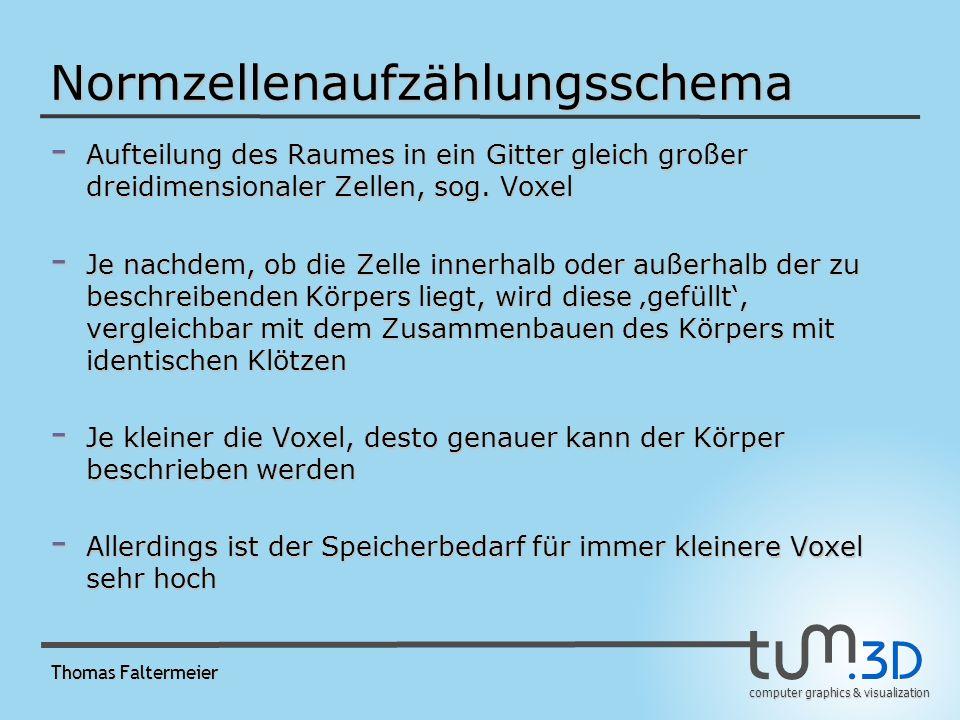 computer graphics & visualization Thomas Faltermeier Normzellenaufzählungsschema