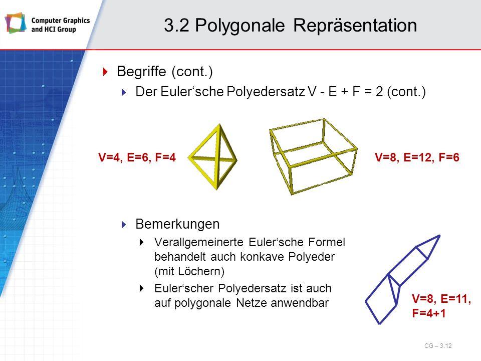 3.2 Polygonale Repräsentation Begriffe (cont.) Der Eulersche Polyedersatz V - E + F = 2 (cont.) Bemerkungen Verallgemeinerte Eulersche Formel behandel