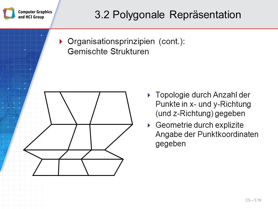 3.2 Polygonale Repräsentation Organisationsprinzipien (cont.): Gemischte Strukturen CG – 3.18 Topologie durch Anzahl der Punkte in x- und y-Richtung (