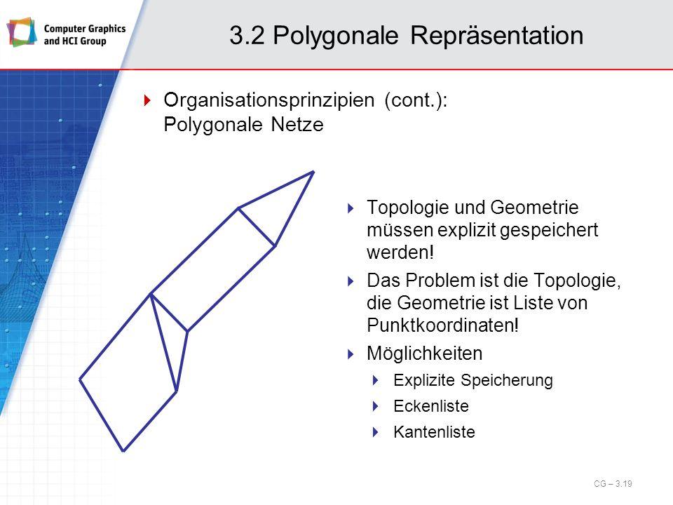 3.2 Polygonale Repräsentation Organisationsprinzipien (cont.): Polygonale Netze CG – 3.19 Topologie und Geometrie müssen explizit gespeichert werden!